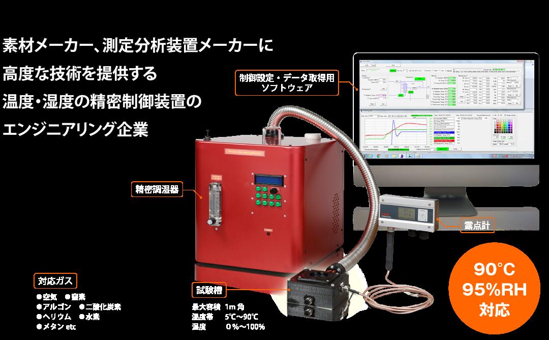 素材メーカー、測定分析装置メーカーに 高度な技術を提供する温度・湿度の精密制御装置のエンジニアリング企業